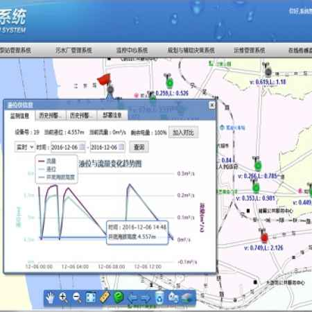 流量液位在线监测软件