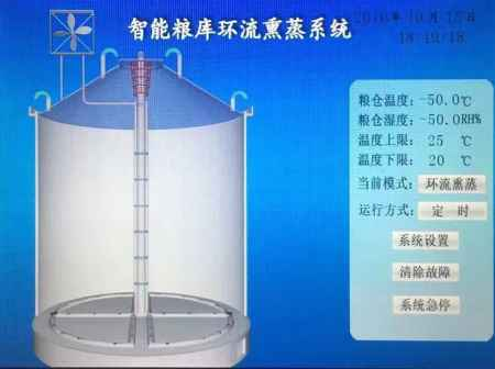 湖南粮食熏蒸系统生产厂家