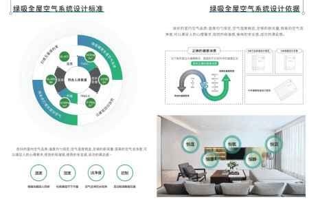 福建绿吸空气系统销售